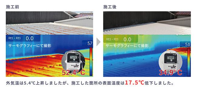 遮熱・防水・防カビ性の高い塗料